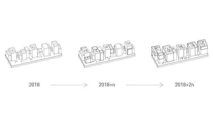 UIT_geneve_axo evolution